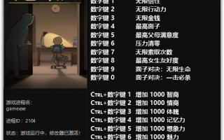 《中国式家长》16项修改器
